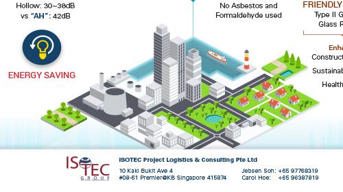 ISOTEC Pte Ltd – VerztecPublish